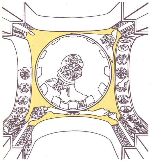 Главный купол. Схема размещения мозаик Софийский Собор